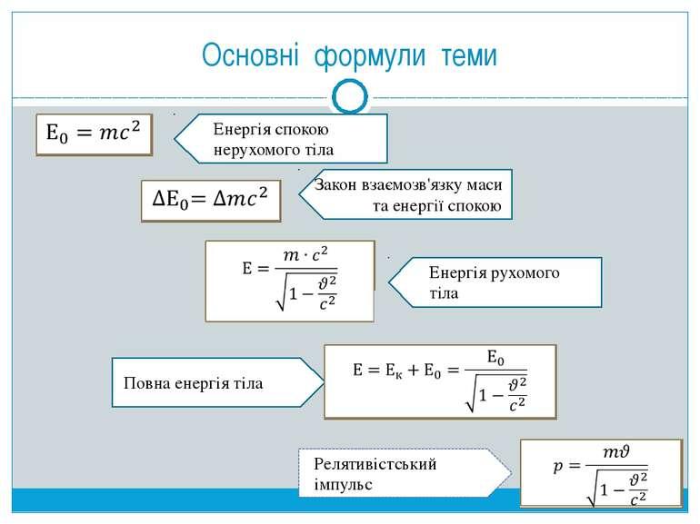 Основні формули теми Енергія рухомого тіла Енергія спокою нерухомого тіла Зак...