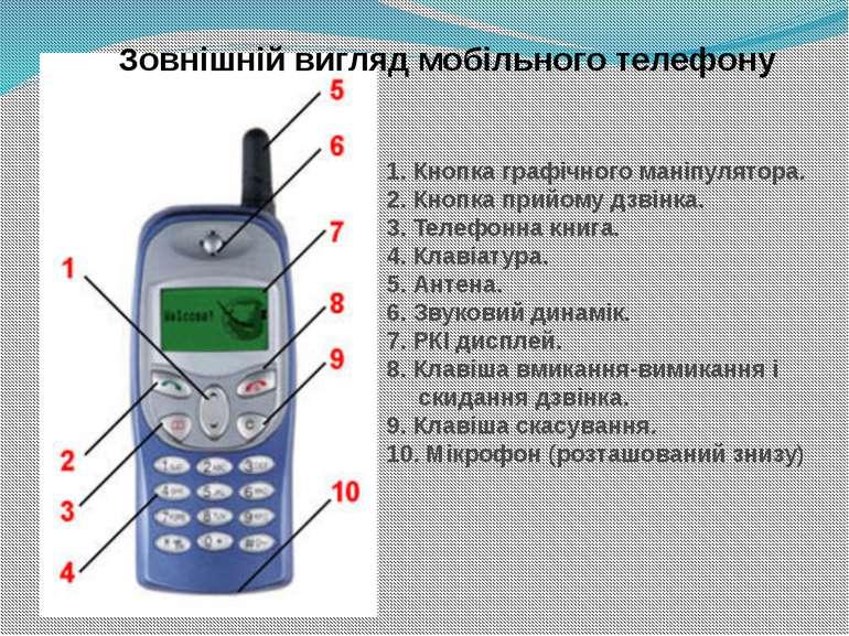 1. Кнопка графічного маніпулятора. 2. Кнопка прийому дзвінка. 3. Телефонна кн...