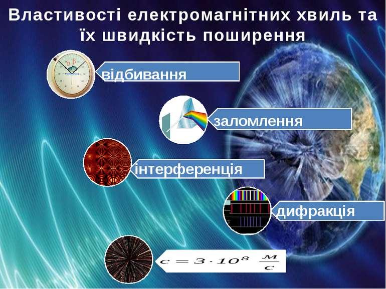 Властивості електромагнітних хвиль та їх швидкість поширення