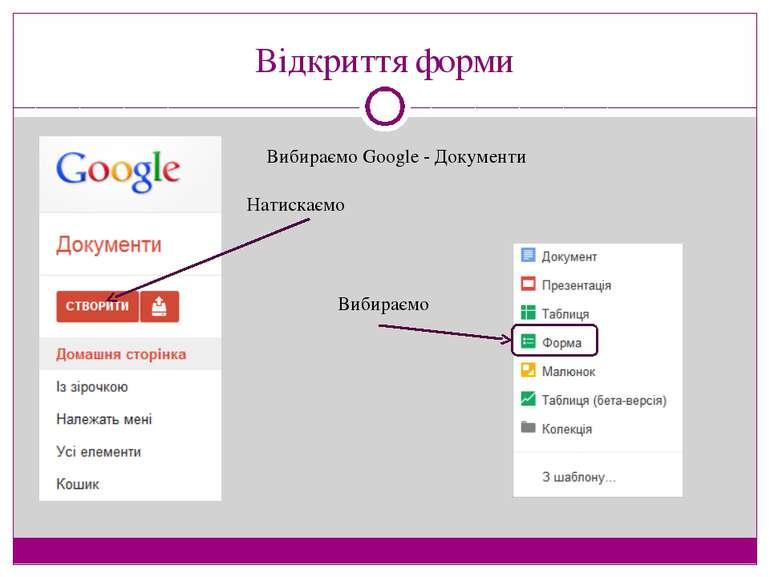Відкриття форми Вибираємо Google - Документи Натискаємо Вибираємо