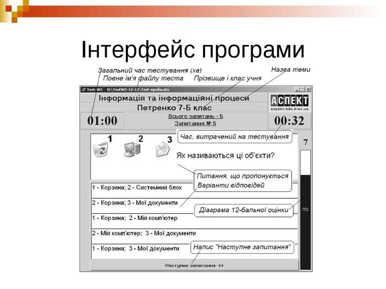 Інтерфейс програми