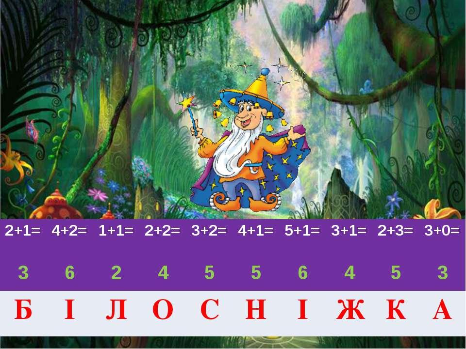 2+1= 4+2= 1+1= 2+2= 3+2= 4+1= 5+1= 3+1= 2+3= 3+0= 3 6 2 4 5 5 6 4 5 3 Б І Л О...