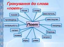 Ґронування до слова «поет»: Поет слово мислитель мистецтво творець борець пат...