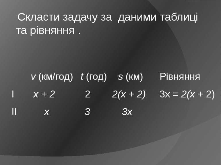 v (км/год) t (год) s (км) Рівняння І х + 2 2 2(х + 2) 3х = 2(х + 2) IІ х 3 3х...