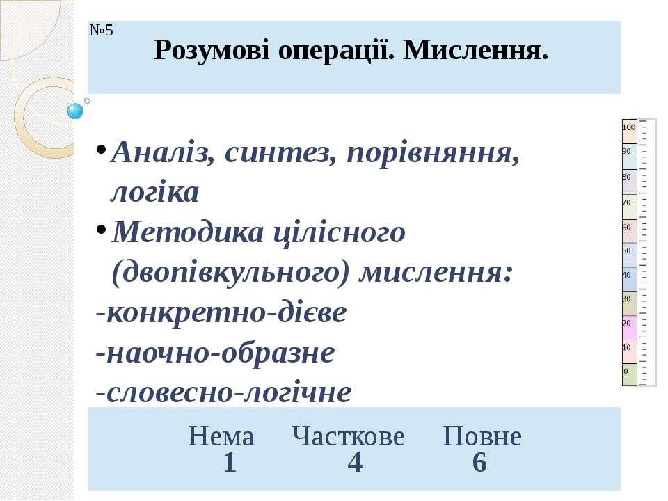 Аналіз, синтез, порівняння, логіка Методика цілісного (двопівкульного) мислен...