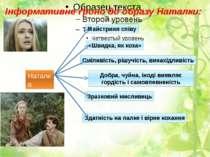 Інформативне ґроно до образу Наталки: Наталка Майстриня співу «Швидка, як коз...