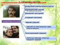 Інформативне ґроно до образу Григорія Многогрішного: Григорій Многогрішний Пр...