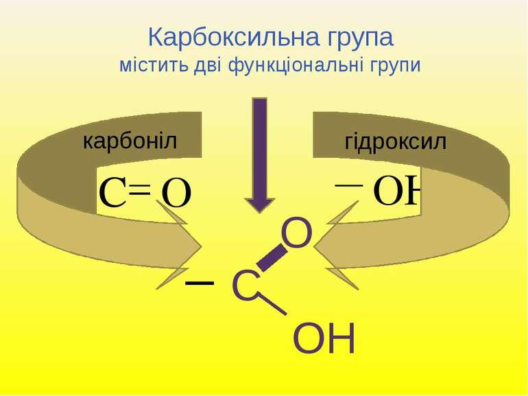 Карбоксильна група містить дві функціональні групи ОН С О карбоніл гідроксил ...