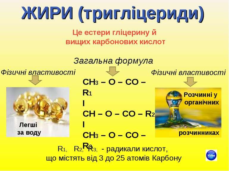 ЖИРИ (тригліцериди) Це естери гліцерину й вищих карбонових кислот Загальна фо...