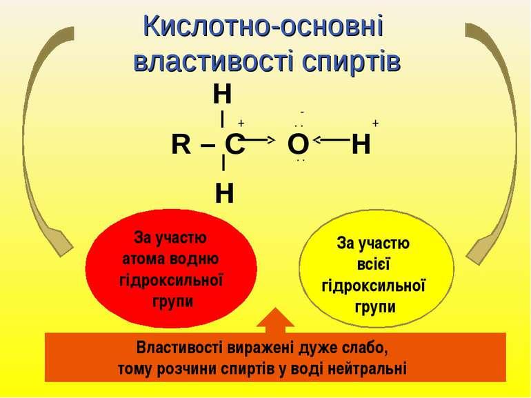 Кислотно-основні властивості спиртів R – C O H δ- δ+ δ+ H H ∙ ∙ ∙ ∙ За участю...