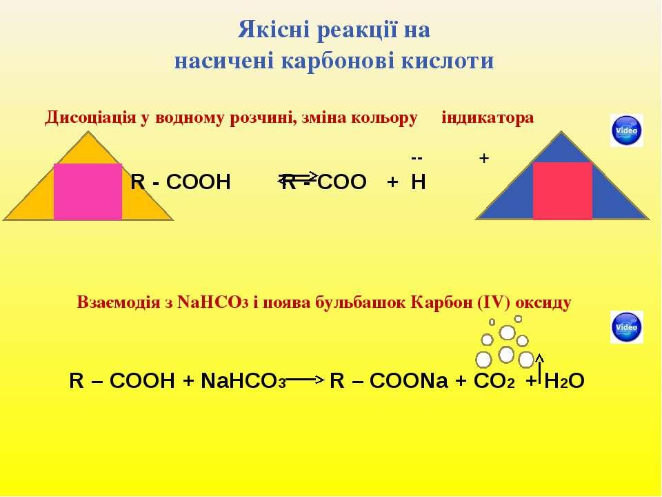 Якісні реакції на насичені карбонові кислоти Дисоціація у водному розчині, зм...