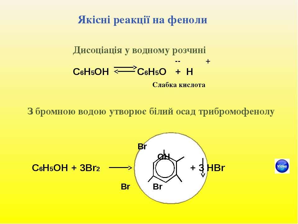 Якісні реакції на феноли З бромною водою утворює білий осад трибромофенолу Br...