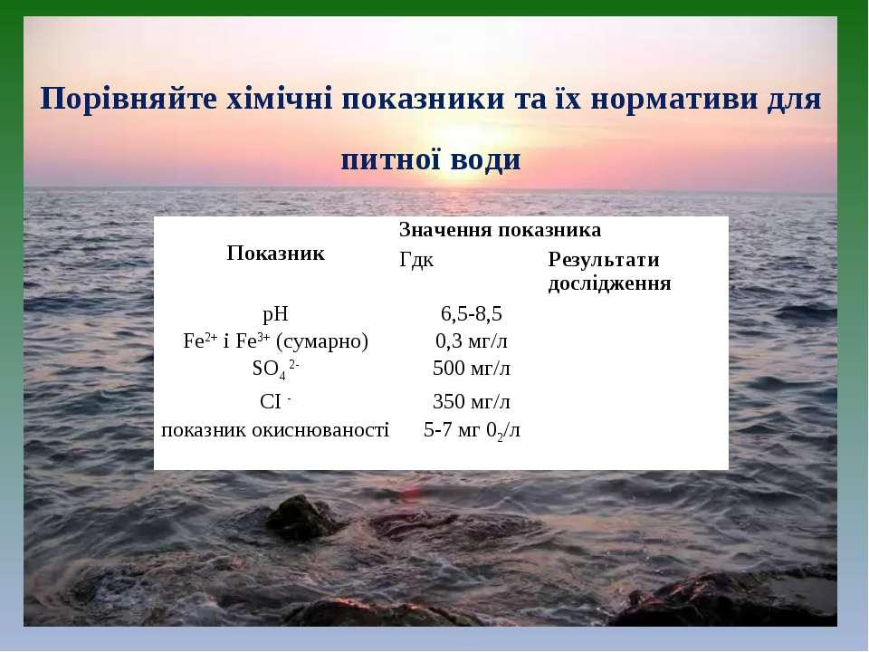 Порівняйте хімічні показники та їх нормативи для питної води Показник Значенн...