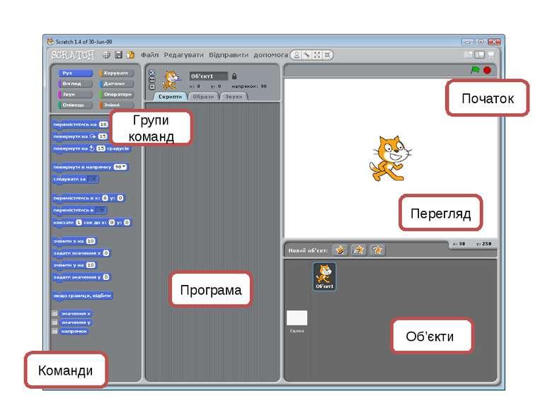 Команди Програма Перегляд Об'єкти Початок Групи команд