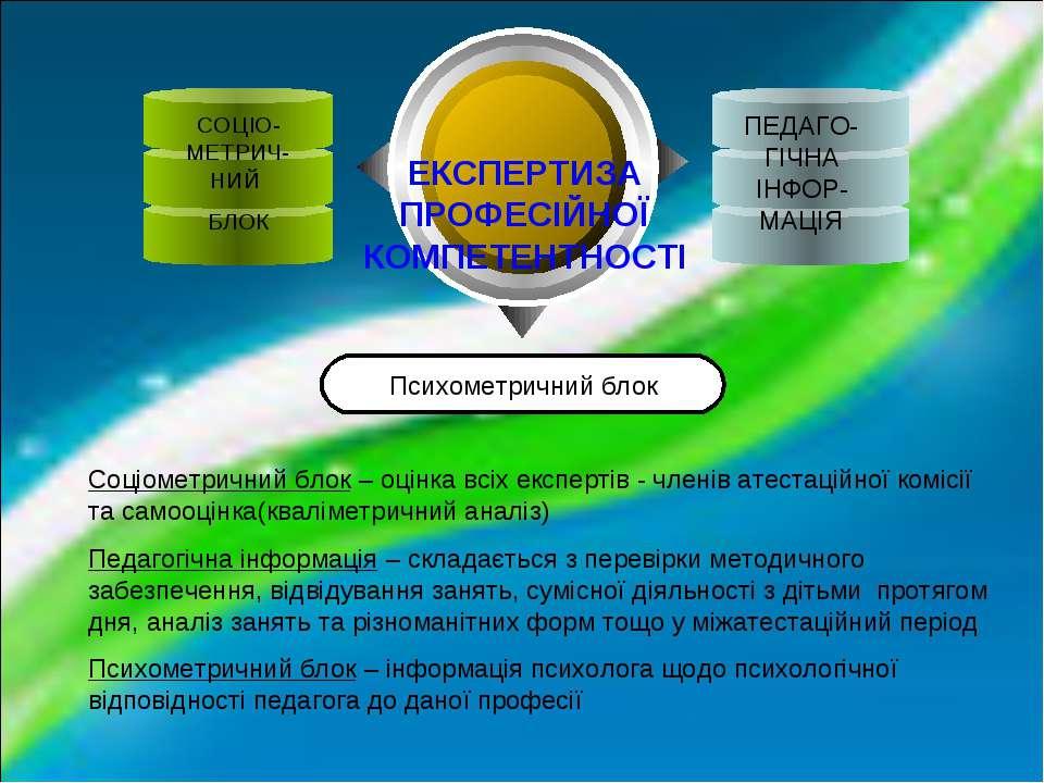СОЦІО-МЕТРИЧ-НИЙ БЛОК ПЕДАГО-ГІЧНА ІНФОР-МАЦІЯ Соціометричний блок – оцінка в...