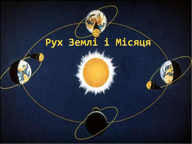 Рух землі і місяця