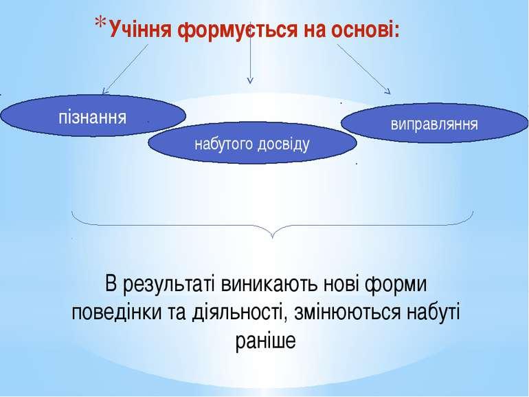 Учіння формується на основі: пізнання виправляння набутого досвіду В результа...