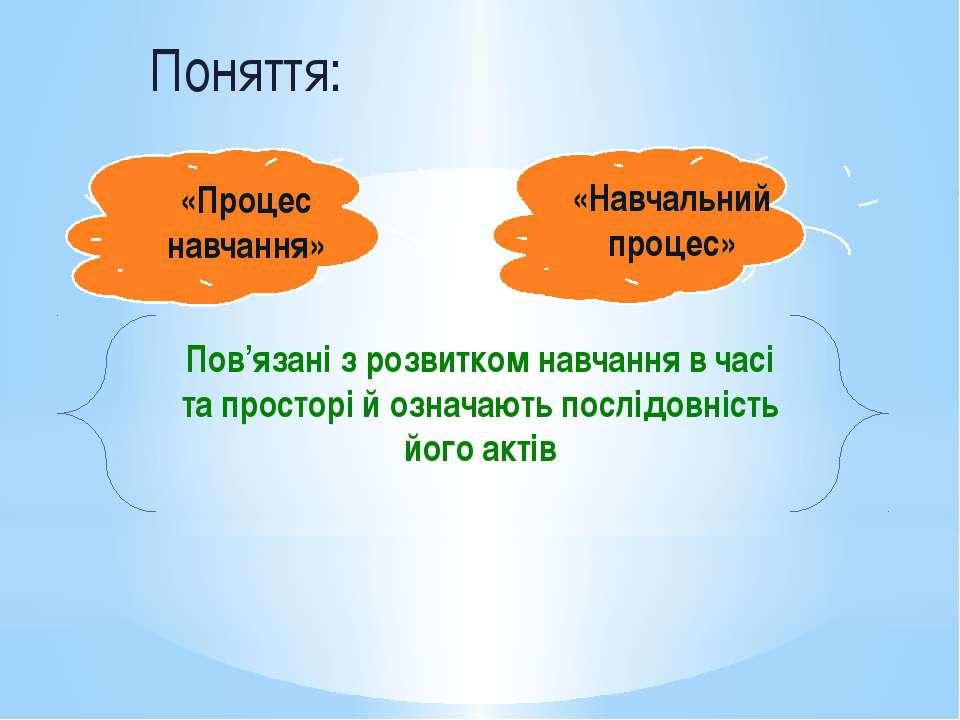 Поняття: «Процес навчання» «Навчальний процес» Пов'язані з розвитком навчання...