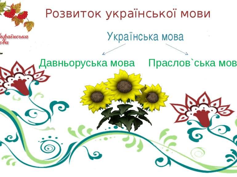 Розвиток української мови Українська мова Давньоруська мова Праслов`ська мова