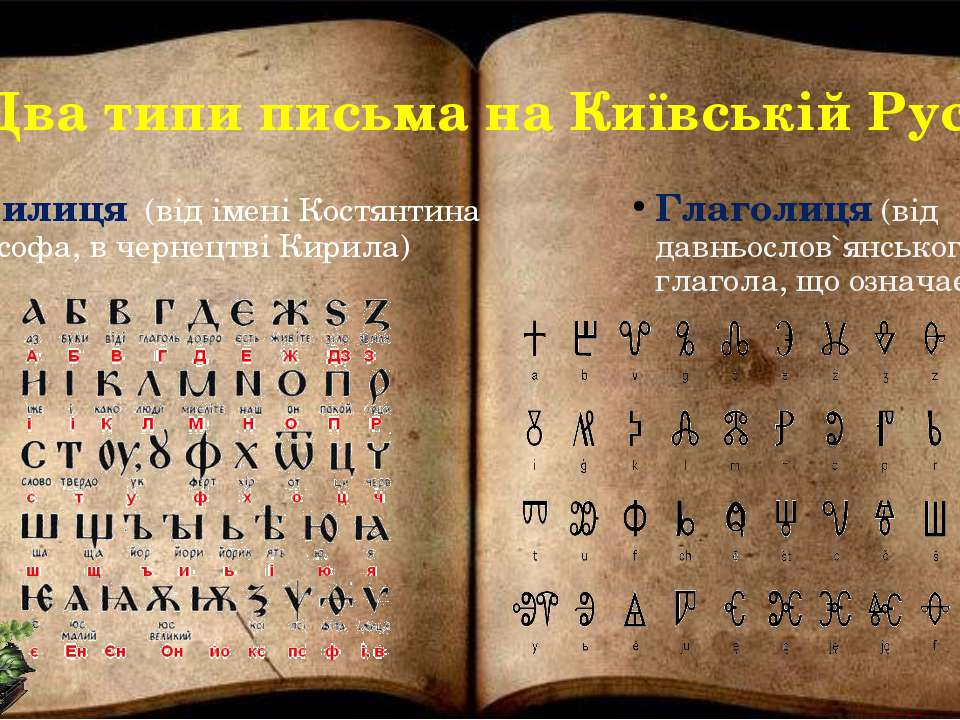 Два типи письма на Київській Русі Кирилиця (від імені Костянтина Філософа, в ...