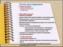 визначитись в актуальності теми; розподілити між собою обов'язки; спланувати ...