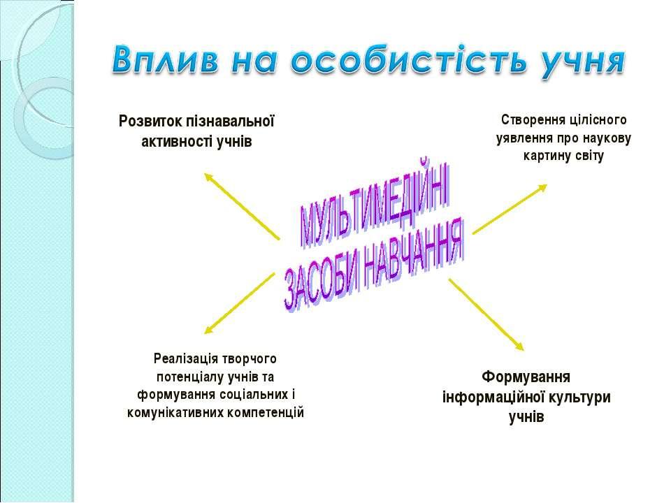 вплив на особистість учня