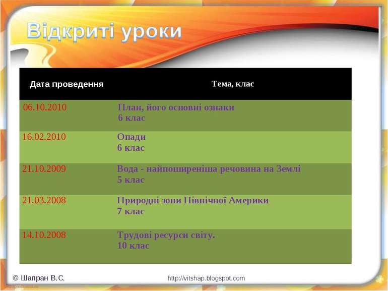 © Шапран В.С. http://vitshap.blogspot.com Дата проведення Тема, клас 06.10.20...