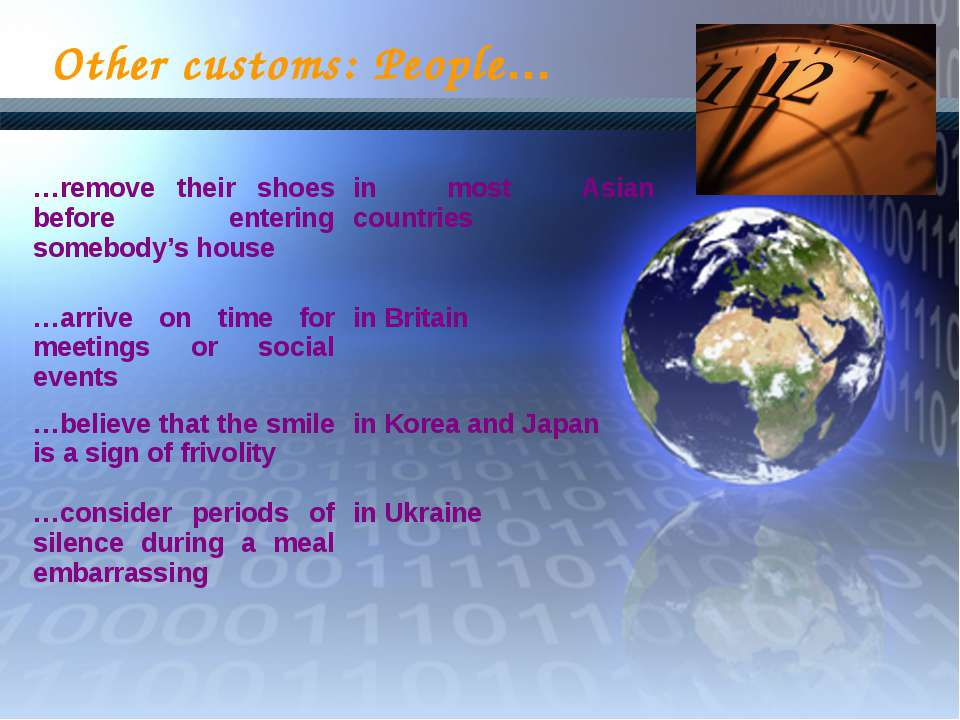 Other customs: People… …remove their shoes before entering somebody's house i...