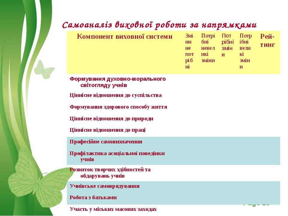 Самоаналіз виховної роботи за напрямками Free Powerpoint Templates Page *