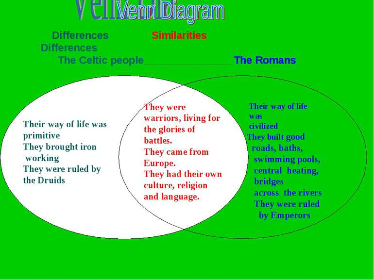 Differences Similarities Differences The Celtic people_______________ The Romans