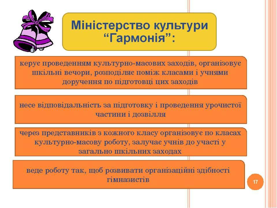 * керує проведенням культурно-масових заходів, організовує шкільні вечори, ро...