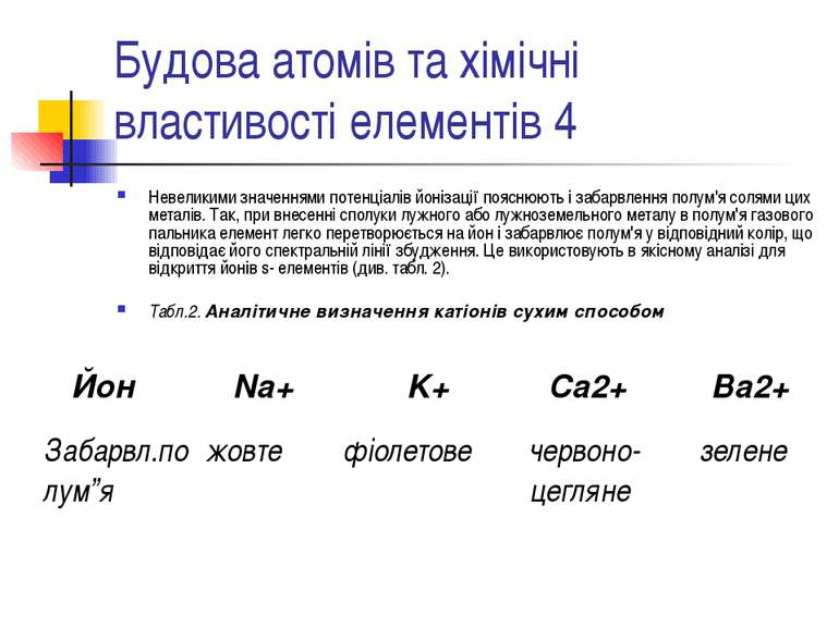 Будова атомів та хімічні властивості елементів 4 Невеликими значеннями потенц...