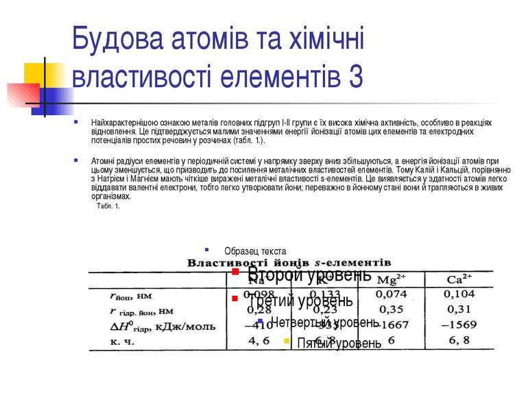 Будова атомів та хімічні властивості елементів 3 Найхарактернішою ознакою мет...