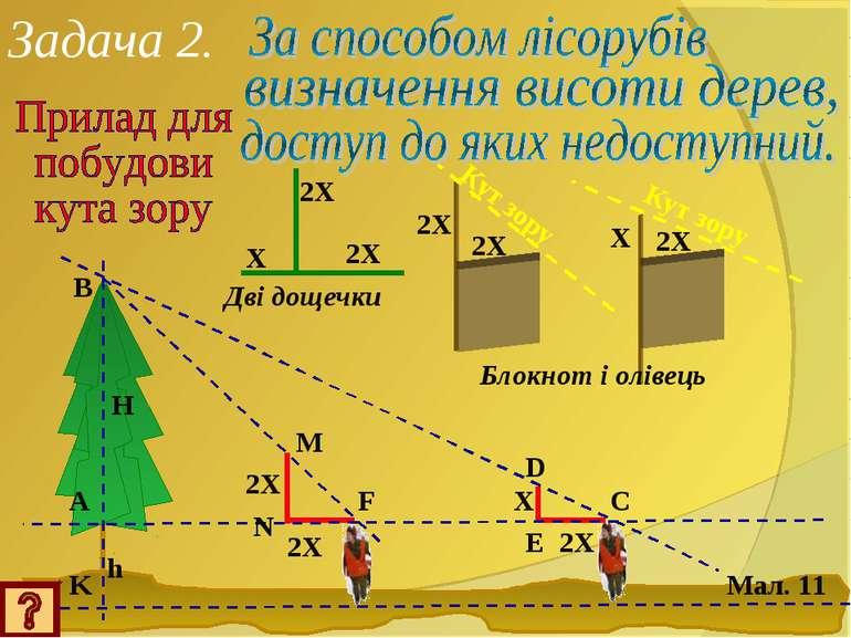 Задача 2. 2X 2X X Дві дощечки 2X 2X 2X X Кут зору Кут зору Блокнот і олівець ...