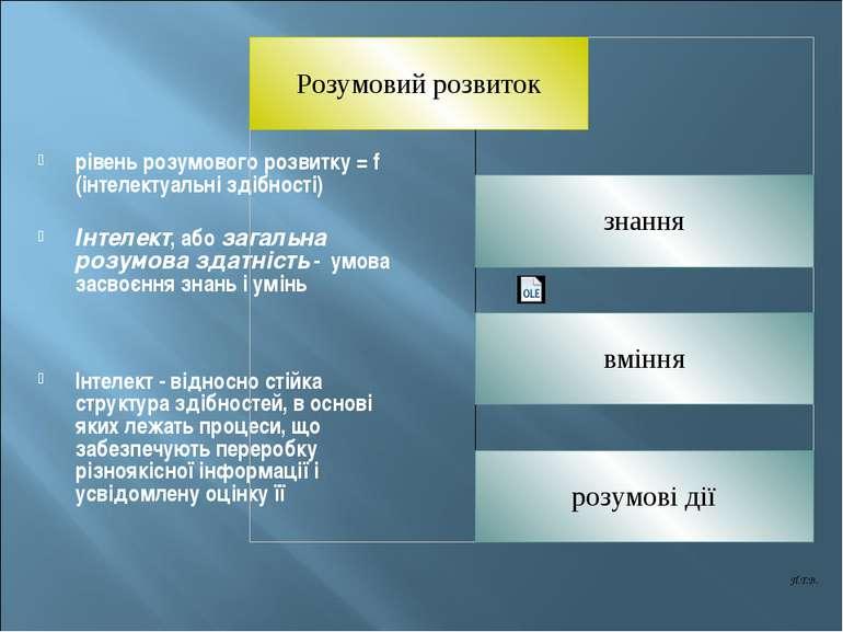 ТИПИ РОЗУМОВИХ ДІЙ П.Т.В.