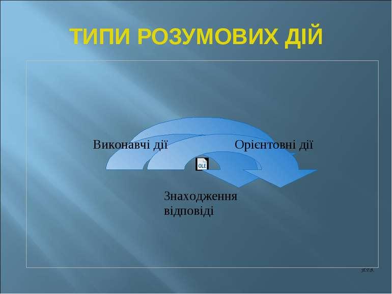 РОЗУМОВІ ОПЕРАЦІЇ П.Т.В.