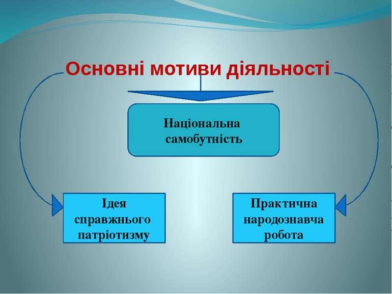 Ключові слова: Патріотизм Національна самобутність Народна педагогіка Народоз...