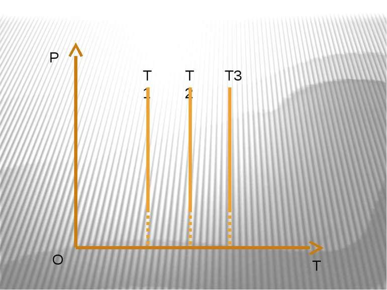 O T1 T2 T3