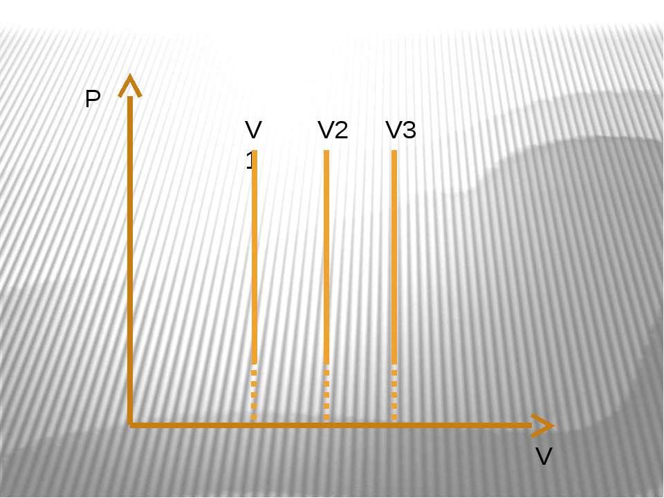 V1 V2 V3