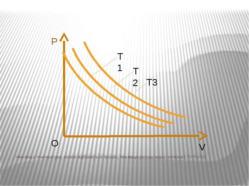 Чим вища температура, за якої відбувається процес, тим вище розташована ізоте...