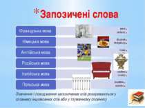 Значення і походження запозичених слів розкриваються у словнику іншомовних сл...