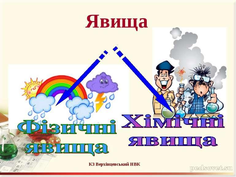 Явища КЗ Верхівцевський НВК