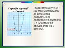 Гарафік функції y=x2+n
