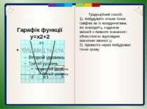 Гарафік функції y=(x+m)2 Аналізуючи формули у = х2 та у = (х - З)2, помічаємо...