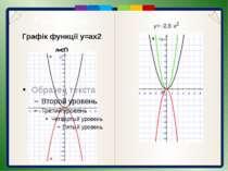Запитання для самоперевірки Що є графіком функції у = (х + 3,5)2 — 1? 2) Опиш...