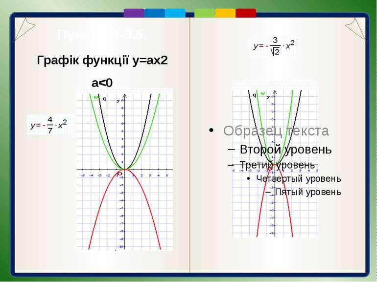 Запитання для самоперевірки Порівняйте між собою значення множників а1, а2, а...
