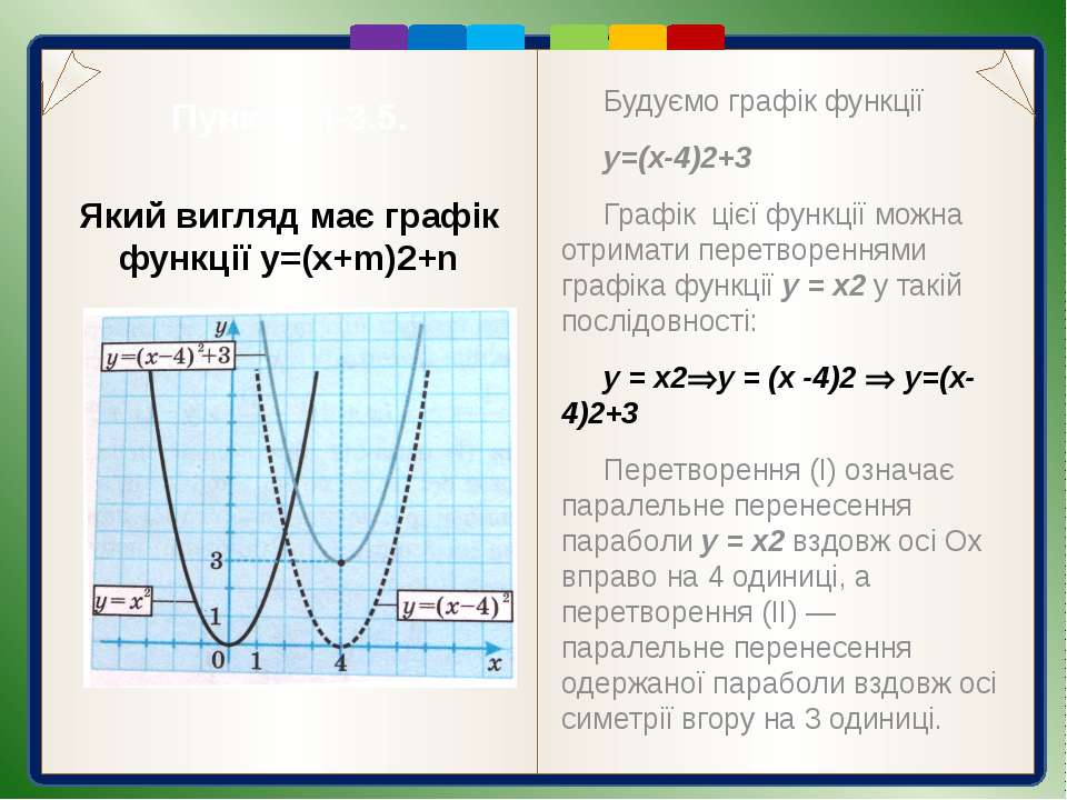 Пункт 3.4-3.5. Графік функції y=ax2 a>0 Побудуємо графік функції у = 2х2. Про...