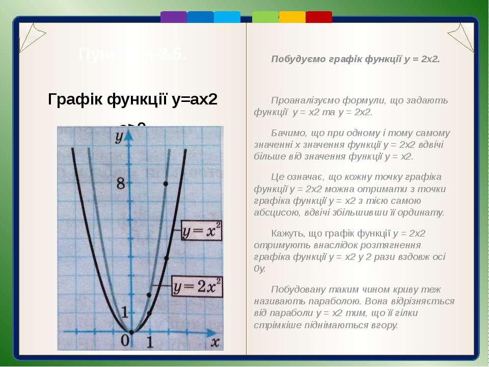 Пункт 3.4-3.5. Графік функції y=ax2 a>0 Чим більший додатний множник а у форм...