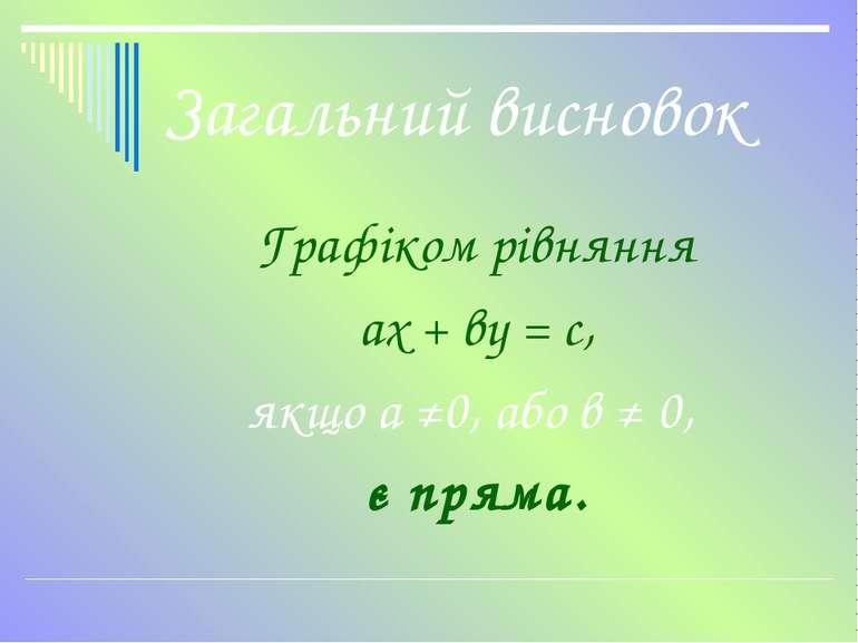 Загальний висновок Графіком рівняння ах + ву = с, якщо а ≠0, або в ≠ 0, є пряма.
