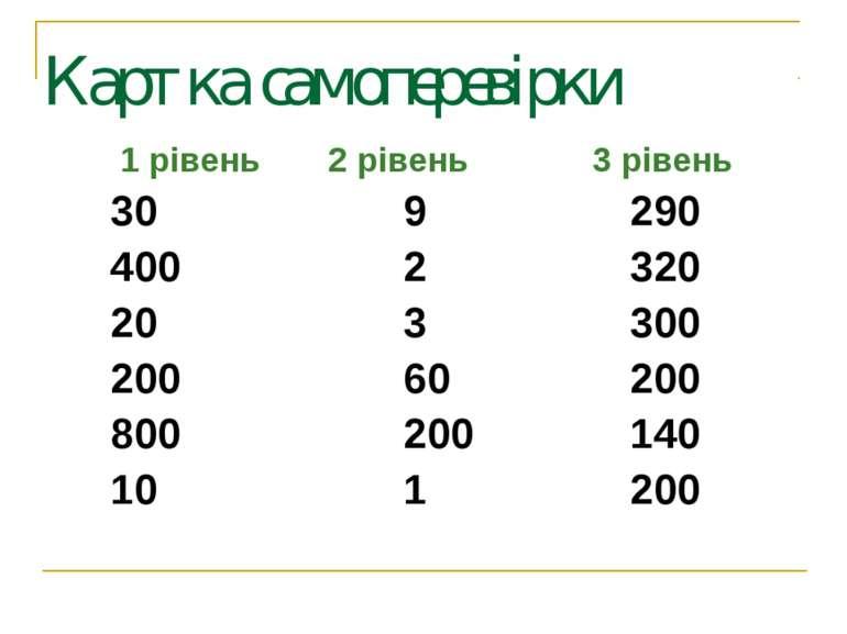 Картка самоперевірки 1 рівень 2 рівень 3 рівень 30 9 290 400 2 320 20 3 300 2...